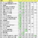 十津川警部VS鉄道捜査官・花村乃里子ドラマ動画・あらすじ感想ネタバレ視聴率